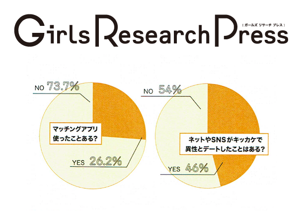 GirlsReseachPressTesTeeLabマッチングアプ調査画像