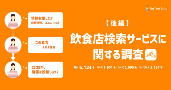 飲食店検索サービスに関する調査【後編】
