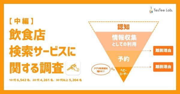 飲食店検索サービスに関する調査【中編】