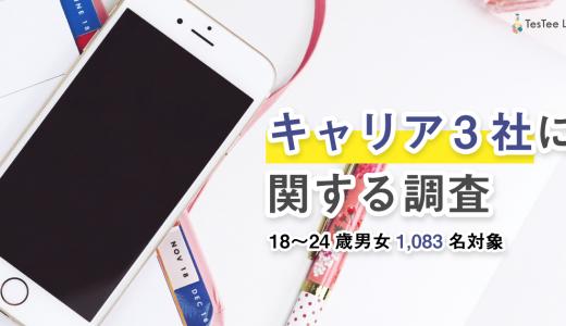 通信キャリア3社ブランドイメージ調査