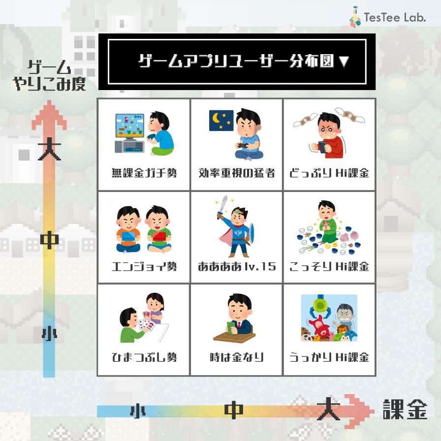10代20代若年層ゲームアプリユーザーマップ画像ペルソナ