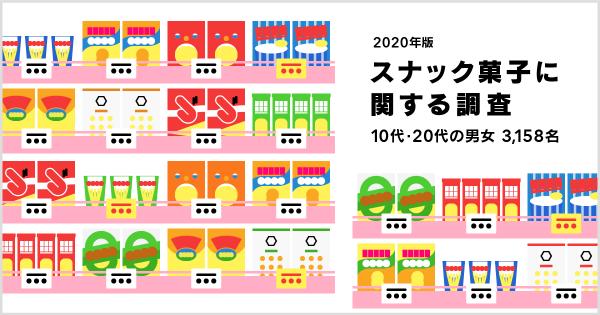 スナック菓子に関する調査【2020年版】