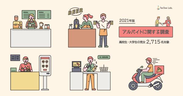 アルバイトに関する調査【2021年版】